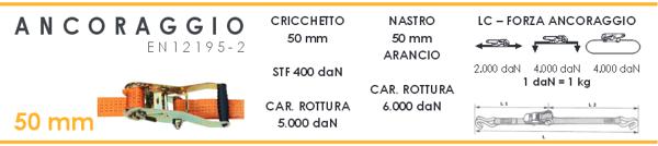 tipologia ancoraggio