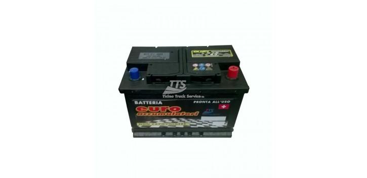 Batteria ELD80
